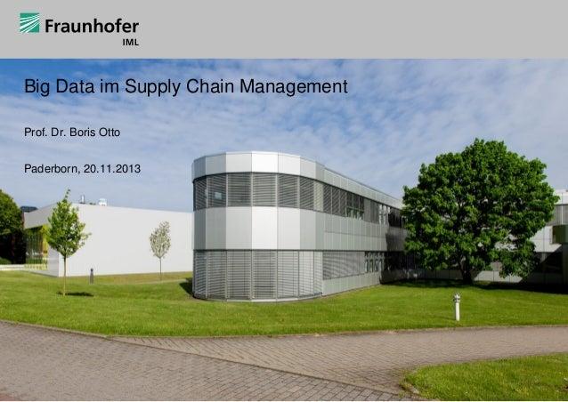 Big Data im Supply Chain Management Prof. Dr. Boris Otto Paderborn, 20.11.2013