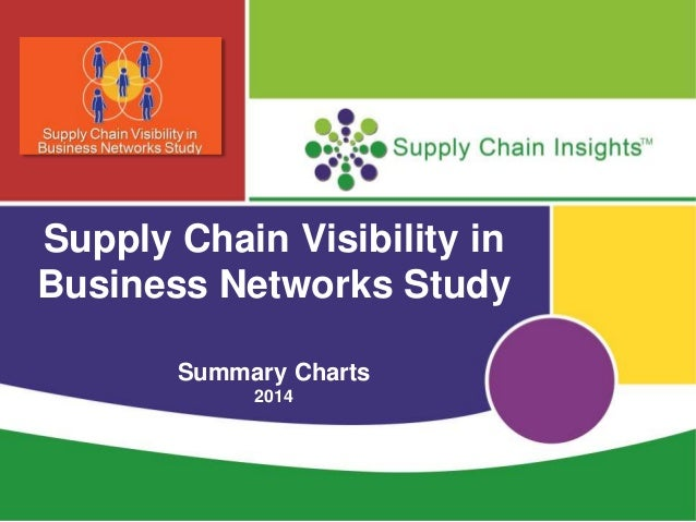 Supply Chain Visibility in Business Networks - Summary Charts - 11 MAR 2014