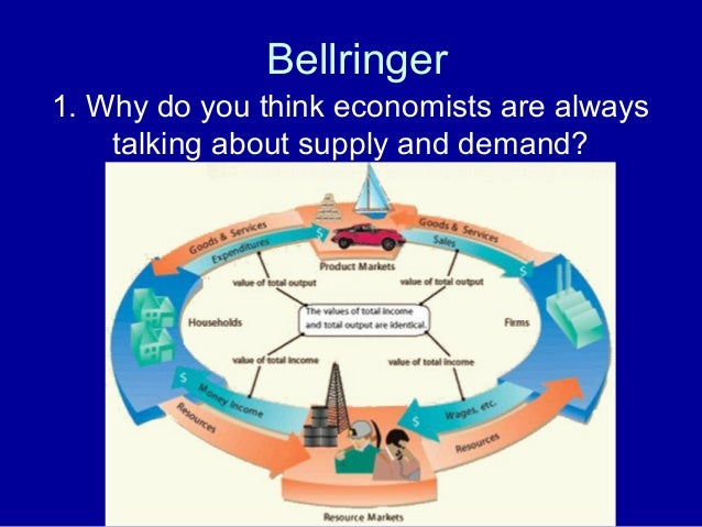 Bellringer 1. Why do you think economists are always talking about supply and demand?