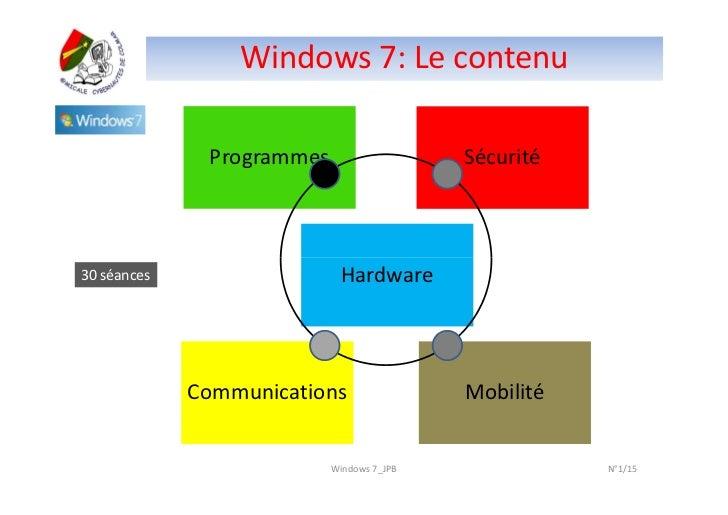 Windows 7: Le contenu              Programmes                   Sécurité30 séances                  Hardware             C...