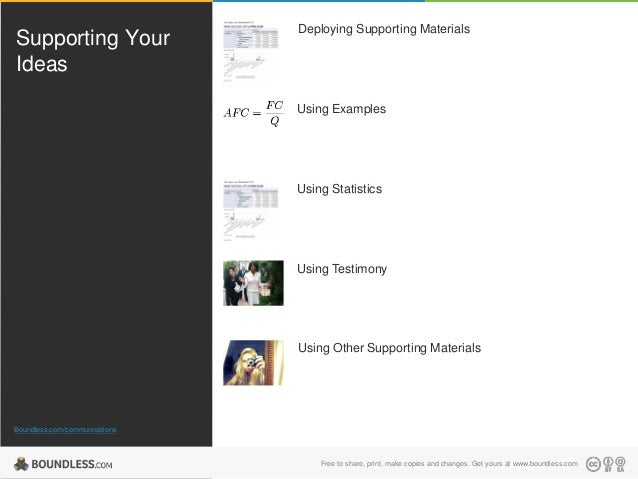 Supporting Your Ideas  Deploying Supporting Materials  Using Examples  Using Statistics  Using Testimony  Using Other Supp...