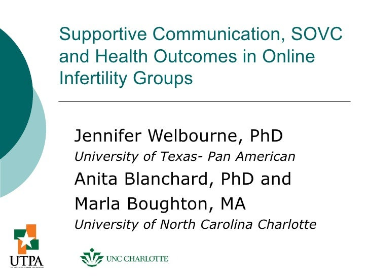 Supportive Communication, SOVC and Health Outcomes in Online Infertility Groups    Jennifer Welbourne, PhD  University of ...