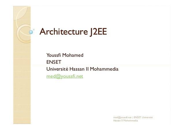 Support JEE Spring Inversion de Controle IOC et Spring MVC