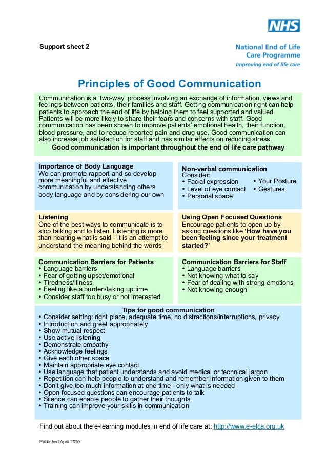 Support sheet 2  Principles of Good Communication Communication is a 'two-way' process involving an exchange of informatio...