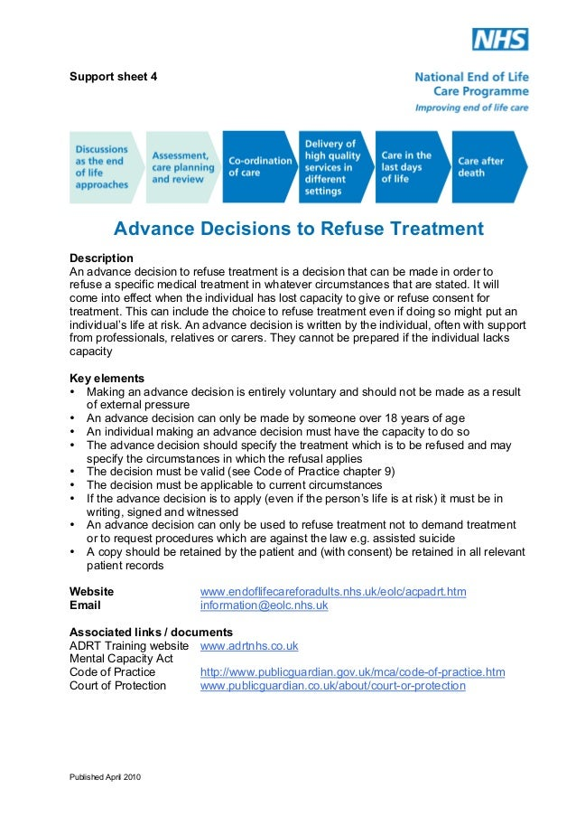 Support sheet 4  Advance Decisions to Refuse Treatment Description An advance decision to refuse treatment is a decision t...