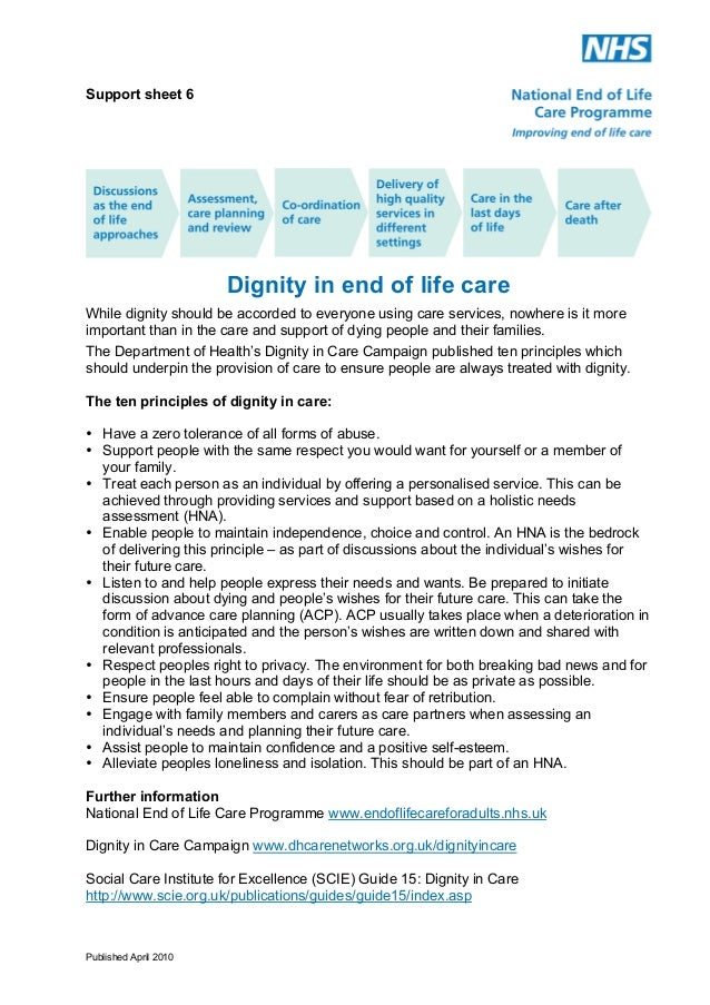 Support sheet 6  Dignity in end of life care While dignity should be accorded to everyone using care services, nowhere is ...