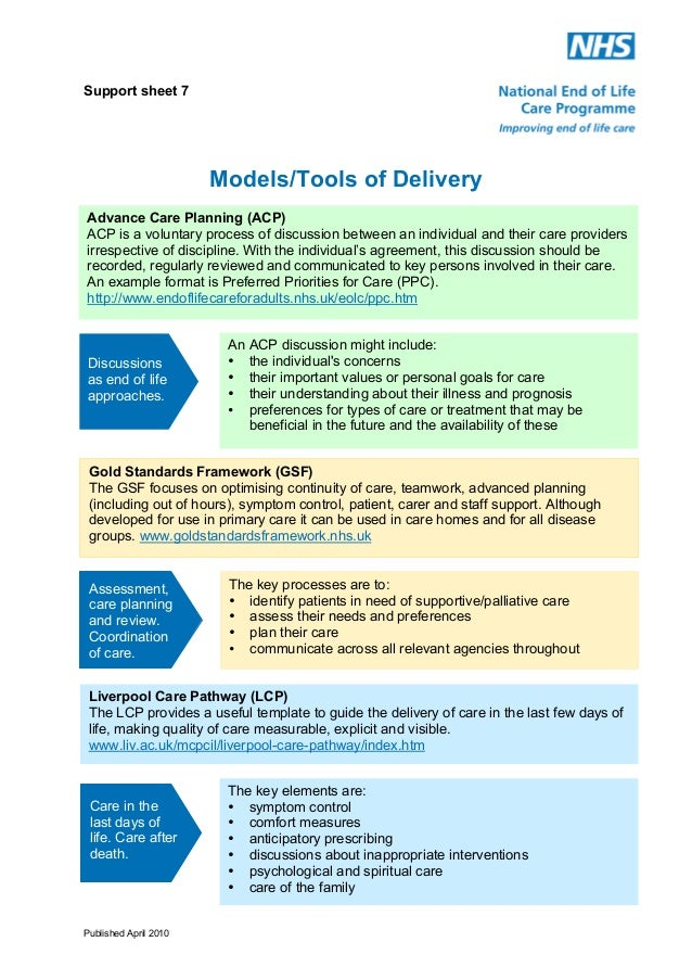 Support sheet 7  Models/Tools of Delivery Advance Care Planning (ACP) ACP is a voluntary process of discussion between an ...