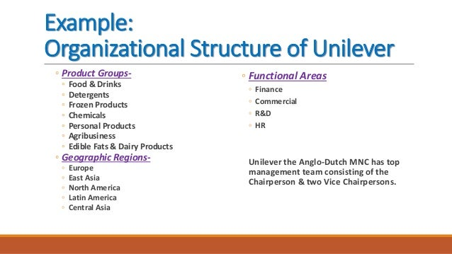 hindustan unilever organizational structure Hindustan unilever limited - strategy and swot report, is a source of comprehensive company data and information the report covers the company's structure, operation, swot analysis, product and service offerings and corporate actions, providing a 360˚ view of the company.