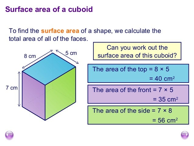 Total And Lateral Surface Area Of A Cuboid Lessons Tes