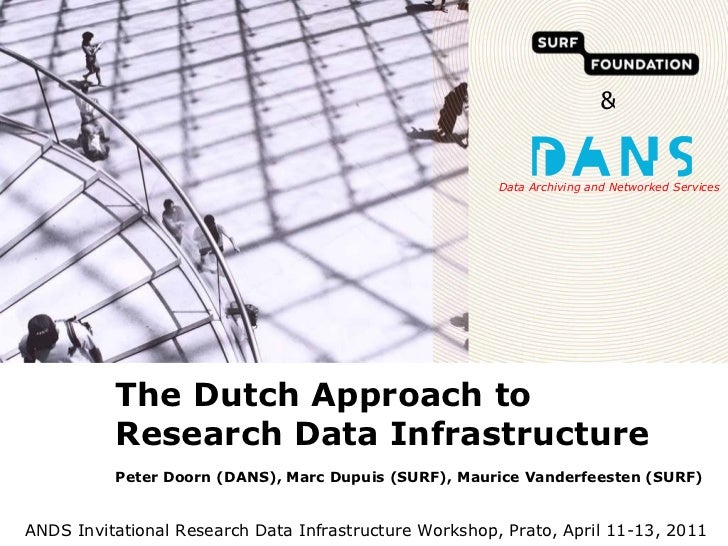 The Dutch Approach to Research Data Infrastructure