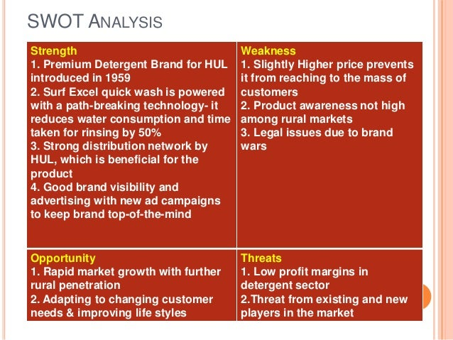 Tide detergent SWOT Analysis