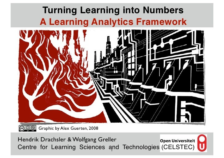 Turning Learning into Numbers      A Learning Analytics Framework      Graphic by Alex Guerten, 2008Hendrik Drachsler & Wo...