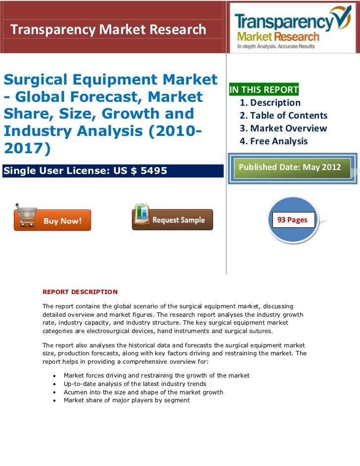 Transparency Market ResearchSurgical Equipment Market                                                                     ...
