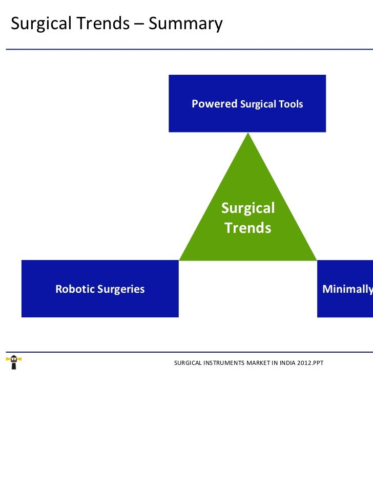 Surgicals Instruments India Surgical Instruments