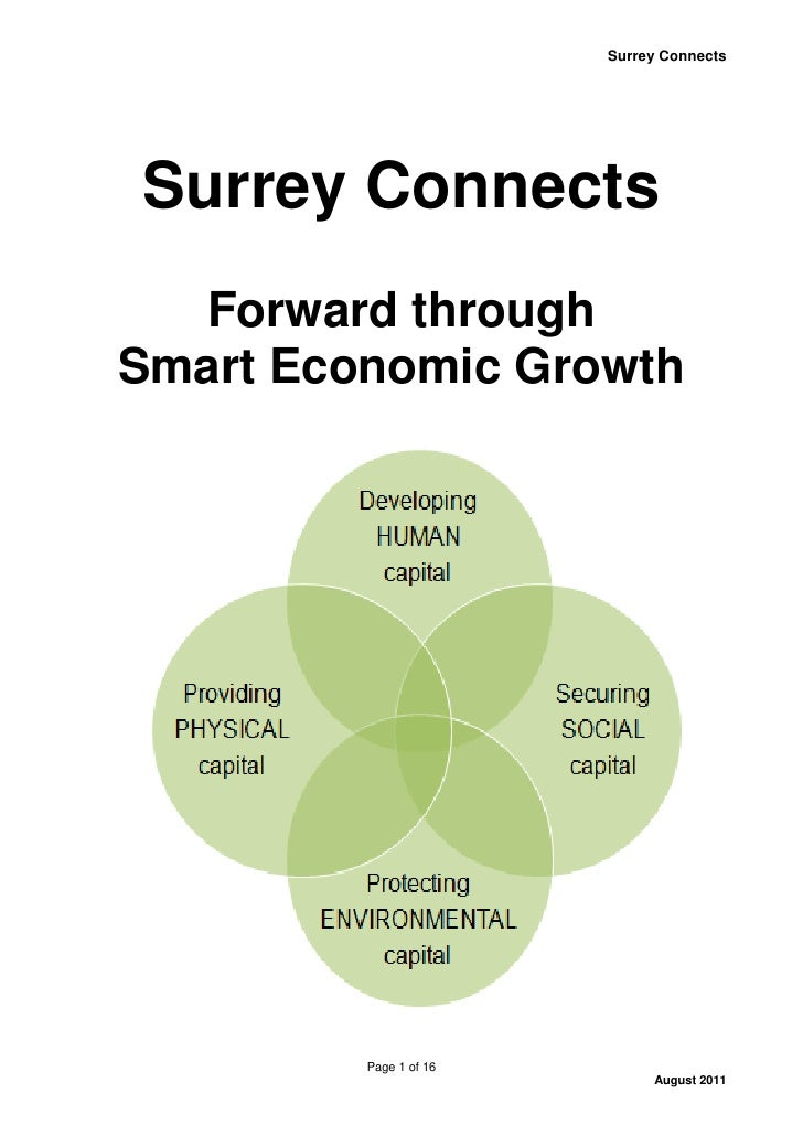 Surrey ConnectsSurrey Connects   Forward throughSmart Economic Growth         Page 1 of 16                             Aug...
