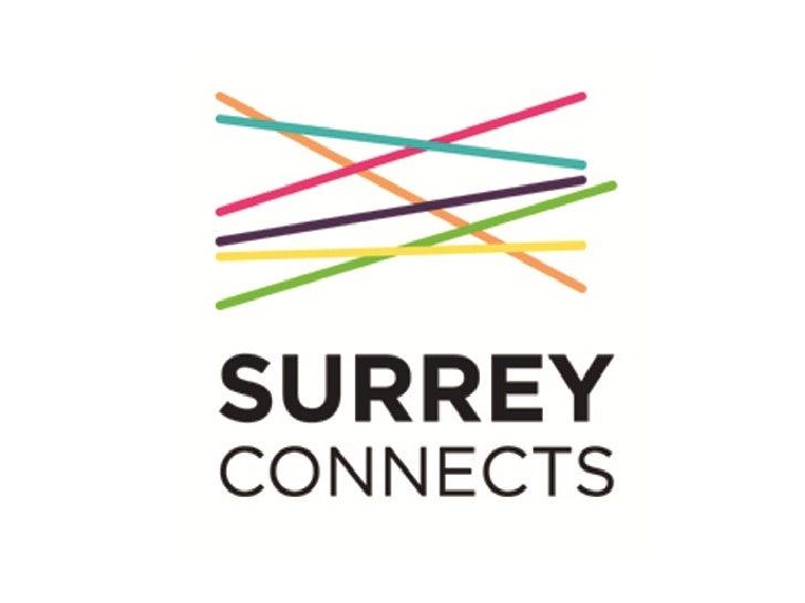 SURREY CONNECTS        Launch Event         18 June 2012 Canon (UK) Ltd, Reigate, Surrey