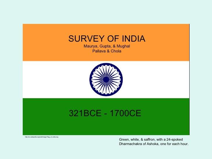 Survey Of India