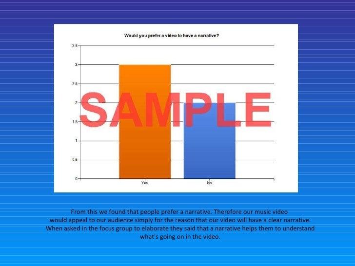 Survey Monkey-Audience Research