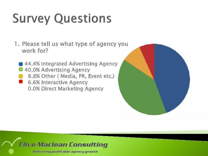 Creative agency business plan