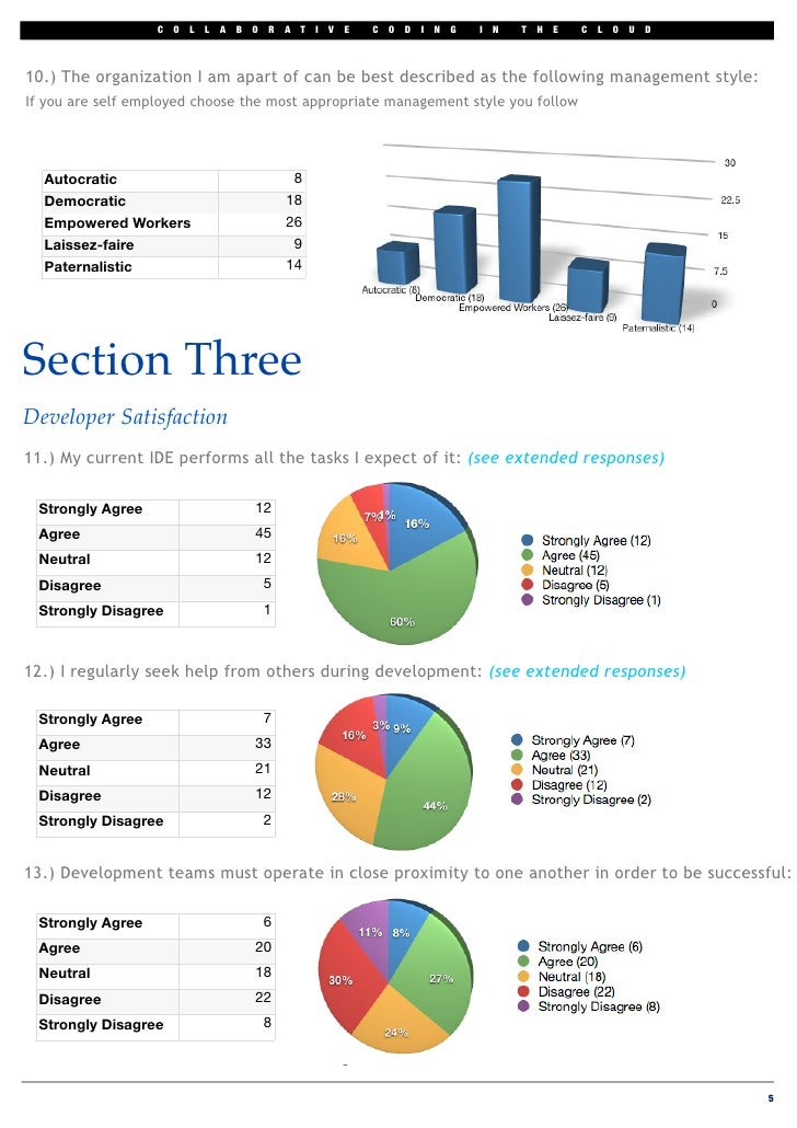 thesis survey results Still you could do us a favour and publish your survey results on our website thesistools is foremost a survey and data gathering tool.