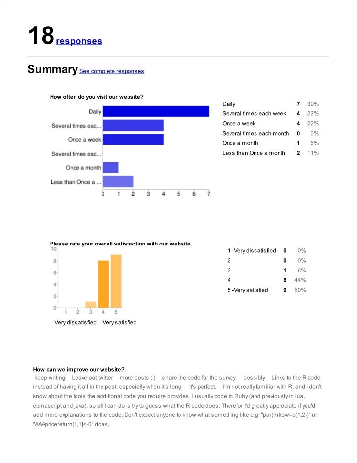 Survey Results (google vis)
