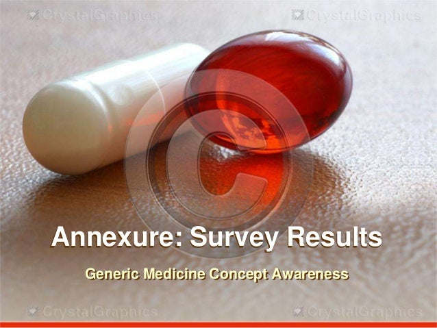 Annexure: Survey Results Generic Medicine Concept Awareness