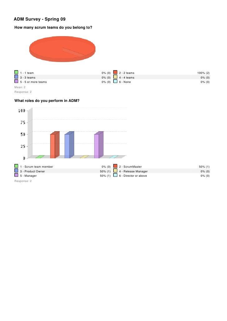 Agile Survey Sample