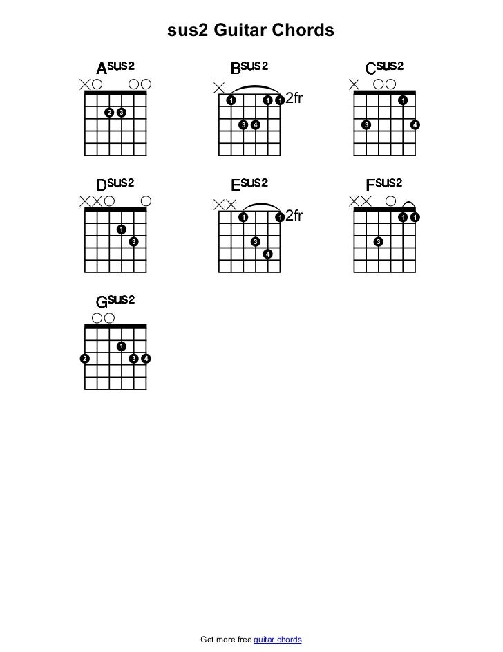 Download guitar chords chart
