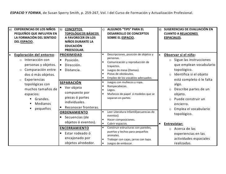 ESPACIO Y FORMA, de Susan Sperry Smith, p. 259-267, Vol. I del Curso de Formación y Actualización Profesional.    a) EXPER...