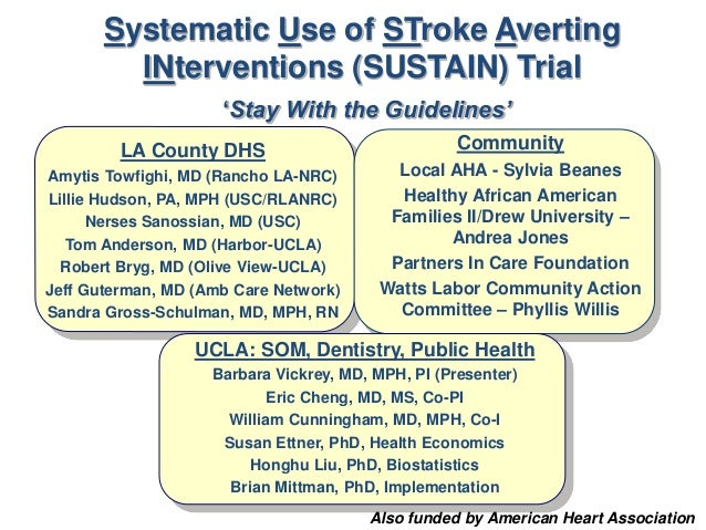 Systematic Use of STroke AvertingINterventions (SUSTAIN) Trial'Stay With the Guidelines'LA County DHSAmytis Towfighi, MD (...