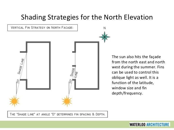 Sustainable design part three the basic principles of passive design - Building orientation to optimize sun exposure ...