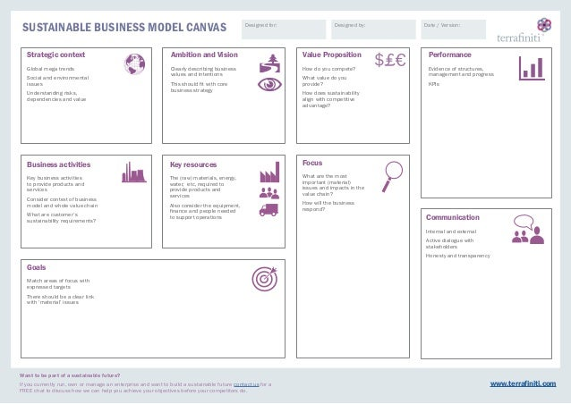 How to Achieve Business Goals picture