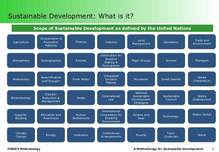 thesis of sustainable development Discoveryuclacuk.