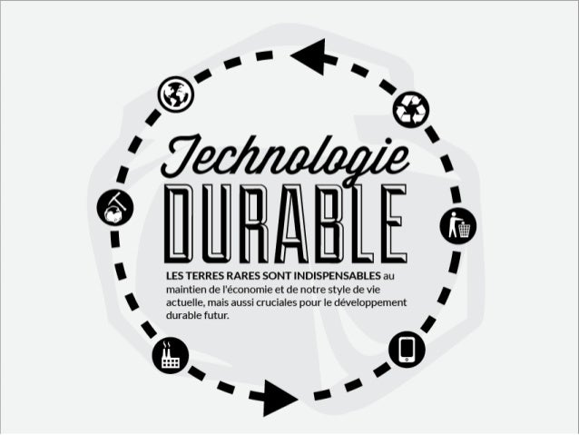 Technologies Durables
