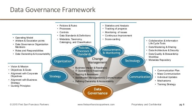 Sustaining Data Governance And Adding Value For The Long Term