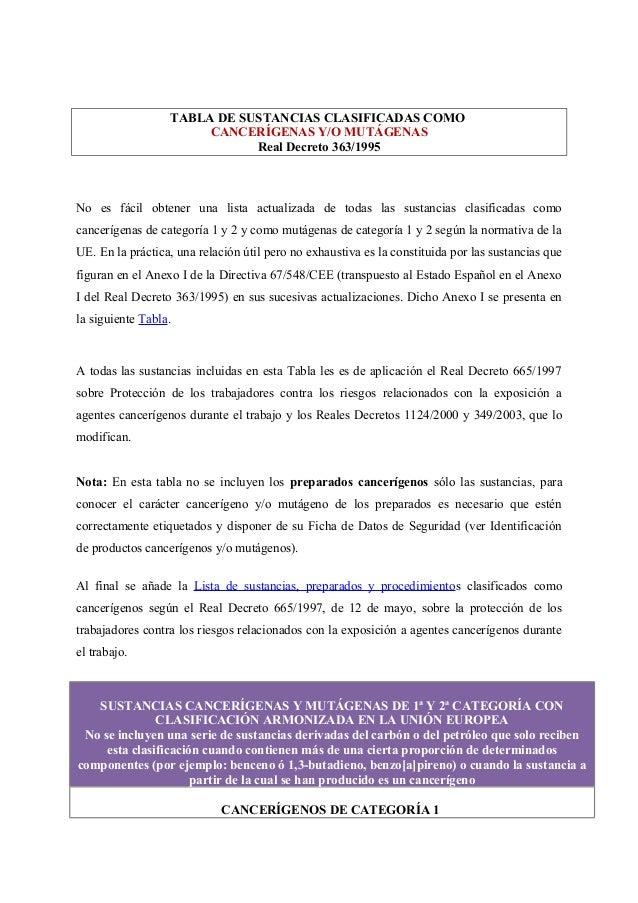 TABLA DE SUSTANCIAS CLASIFICADAS COMO CANCERÍGENAS Y/O MUTÁGENAS Real Decreto 363/1995  No es fácil obtener una lista actu...