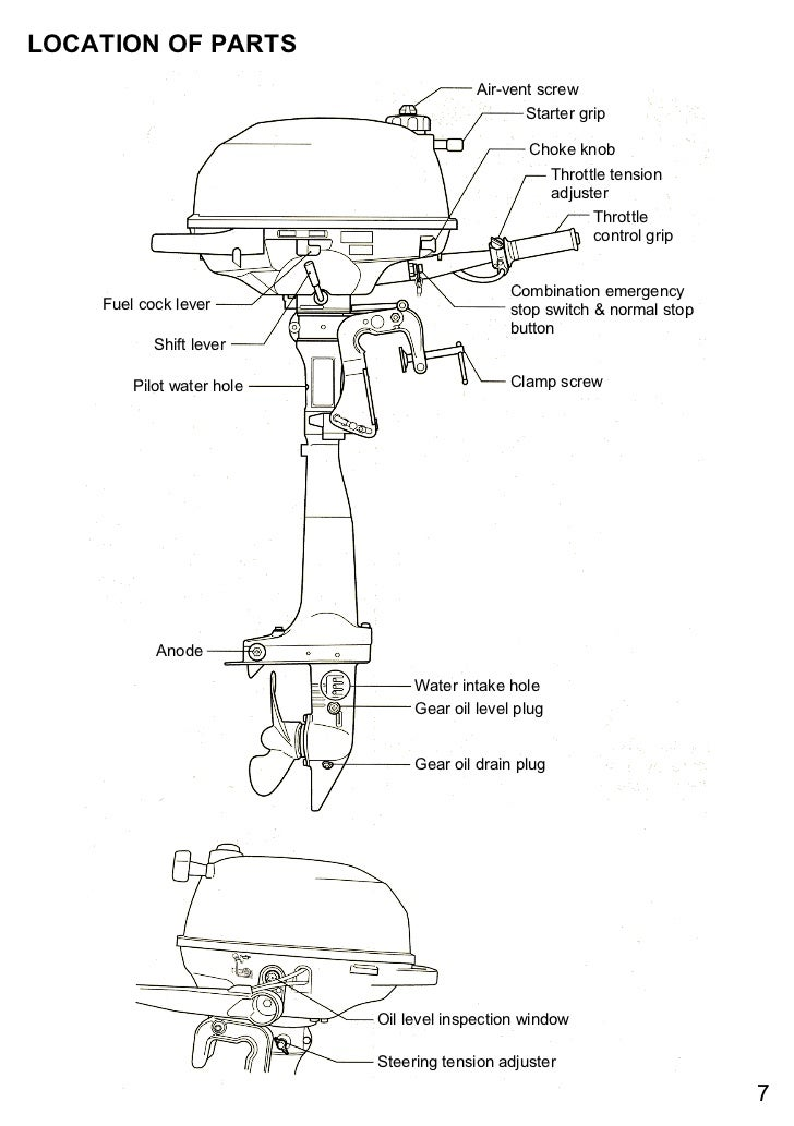 Suzuki df2 5 operating manual 2 for Suzuki 2 5 hp 4 stroke outboard motor