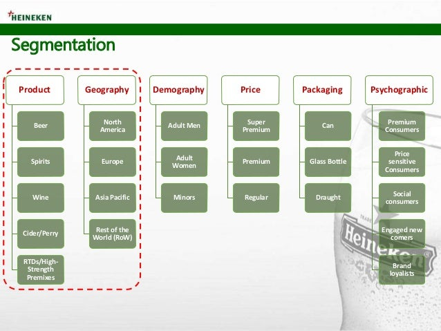 heineken internationalization Welcome to the global website for heineken international find information about our company, history, brands, strategy and careers here.