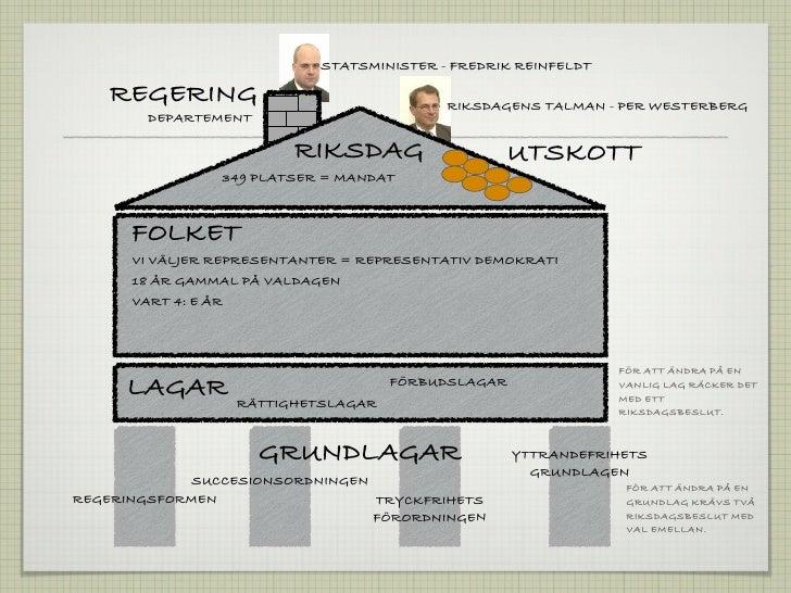 STATSMINISTER - FREDRIK REINFELDT     REGERING                                RIKSDAGENS TALMAN - PER WESTERBERG         D...