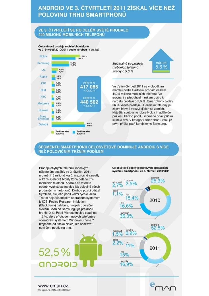 Světový trh mobilních telefonů ve 3. čtvrtletí 2011