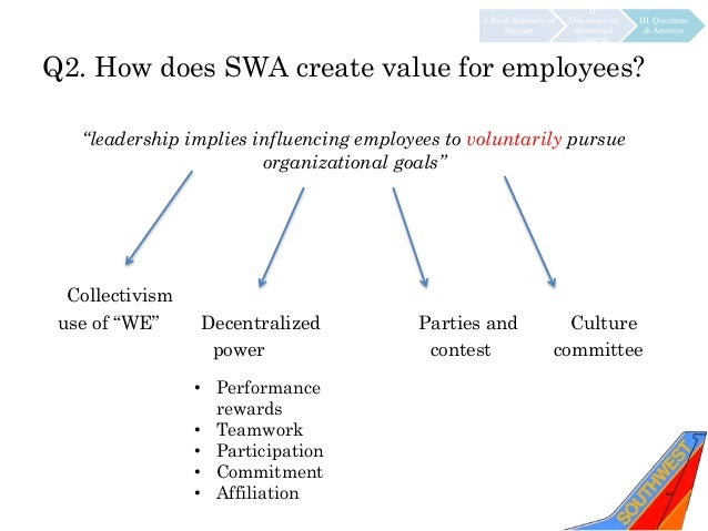 swa case study Change leadership at southwest airlines atd dallas chapter meeting march 15, 2016 proprietary & confidential page 2 •change leadership at southwest –how we formed –methodology –future.