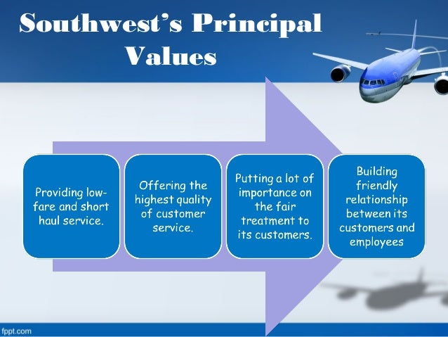 analysis of southwest airlines case study