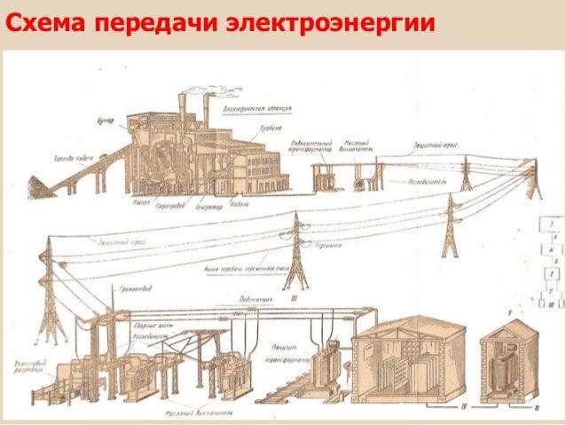 5. Схема передачи