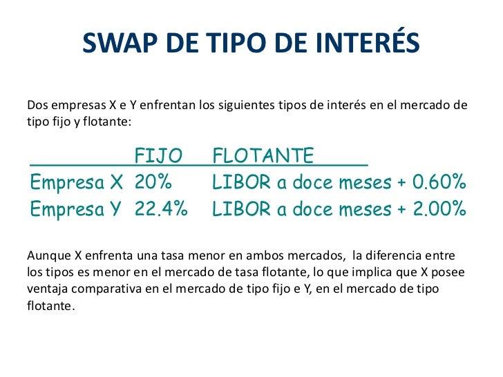 SWAP DE TIPO DE INTERÉS<br />Dos empresas X e Y enfrentan los siguientes tipos de interés en el mercado de tipo fijo y flo...