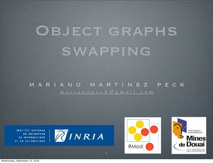 Object Graph Swapping