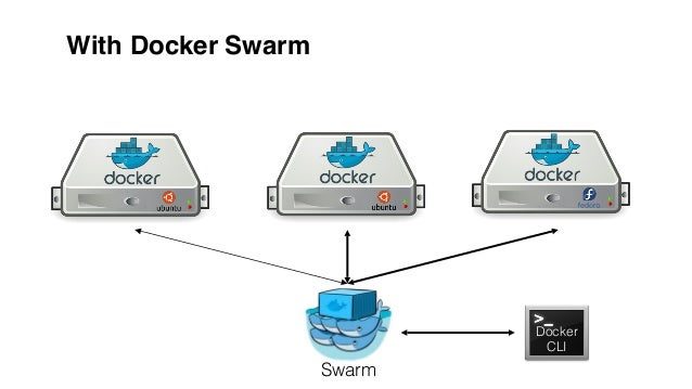 Docker swarm 0 2 0 for Consul with docker