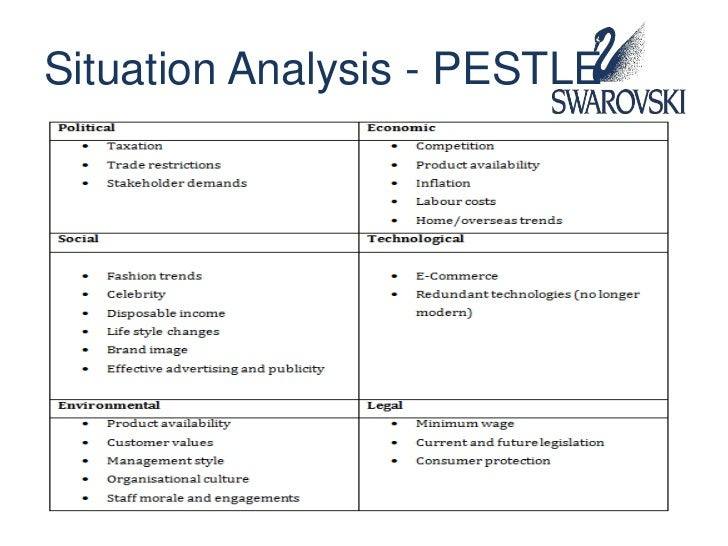 supermarket pest analysis in ireland A pestel analysis of the retail industry new forces and trends are shaping the  retail landscape particularly, it is the technological and.