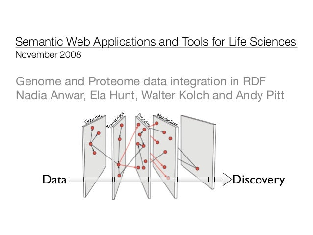 Genome and Proteome data integration in RDF