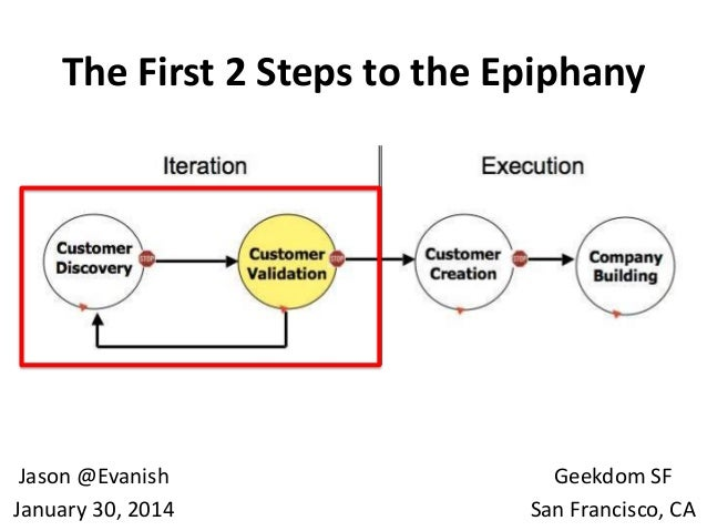 The First 2 Steps to the Epiphany: Customer Discovery, Customer Validation and the Customer Development Interview