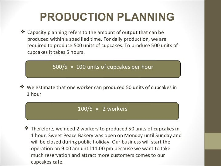 Food Production Business Plan